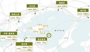 各港から小豆島までのフェリーでの所要時間