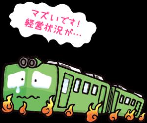 経営状態がまずい銚子電鉄